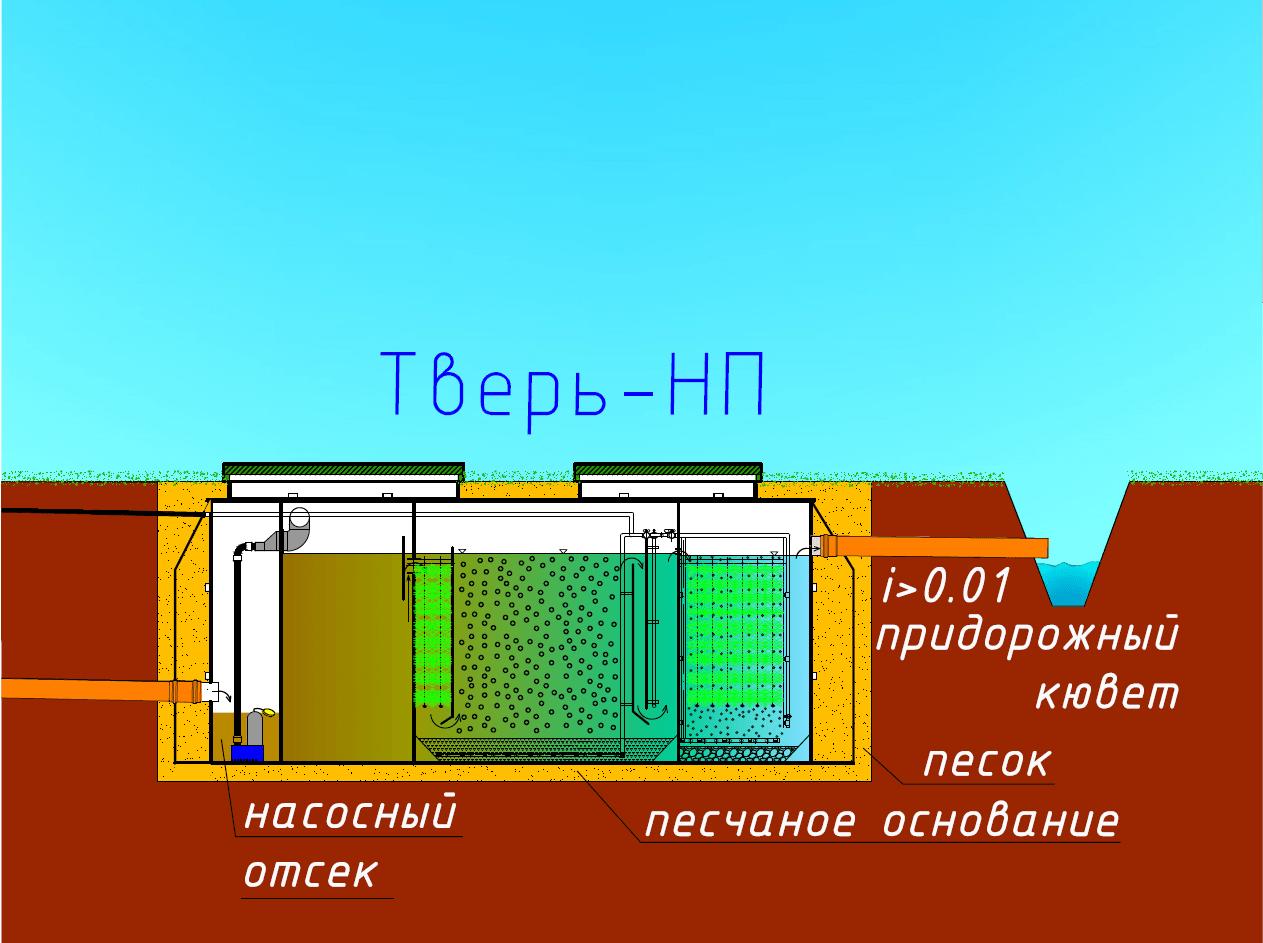 Тверь-НП